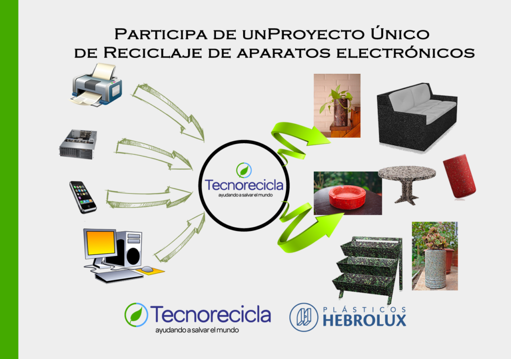 Participa de un Proyecto Único de Reciclaje de aparatos electrónicos